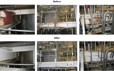 Case Study – Chemical Production Facility